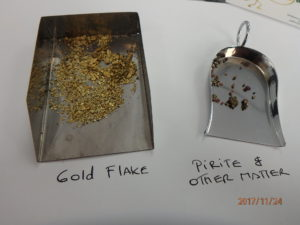How To Buy Gold Flake